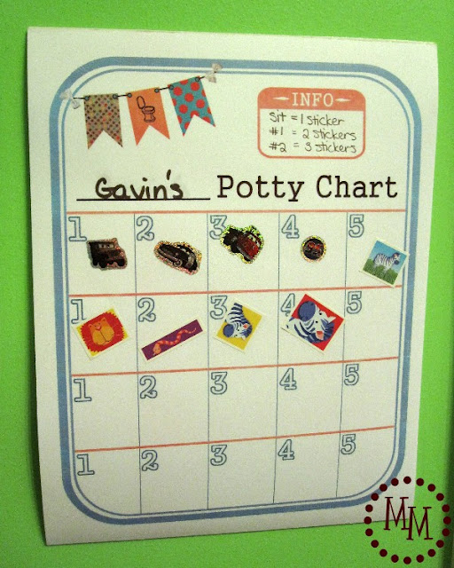 the lesson planning mommy  u2013 how to conquer potty training